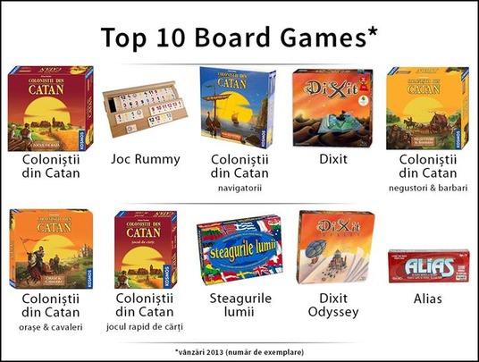top-10-jocuri